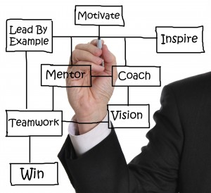 Executive-Coaching-transparent-board